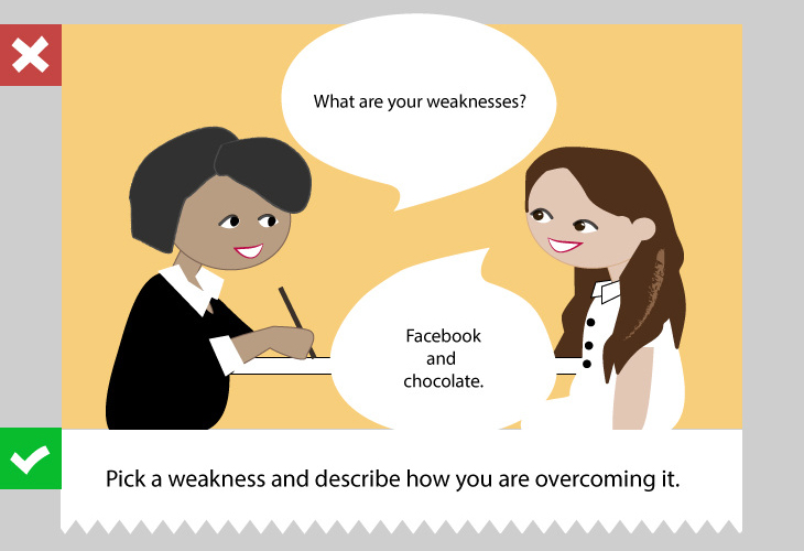 what-are-your-weaknesses